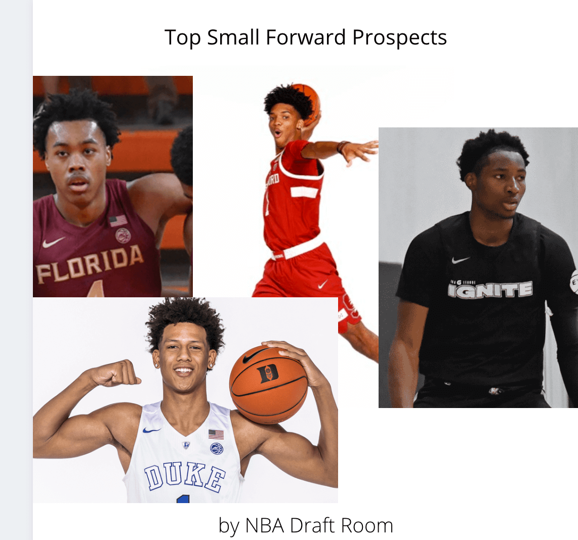 Top small forwards in the NBA Draft
